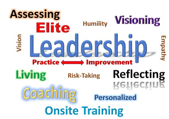 111 – Elite Leadership 2-Day Onsite Training Program